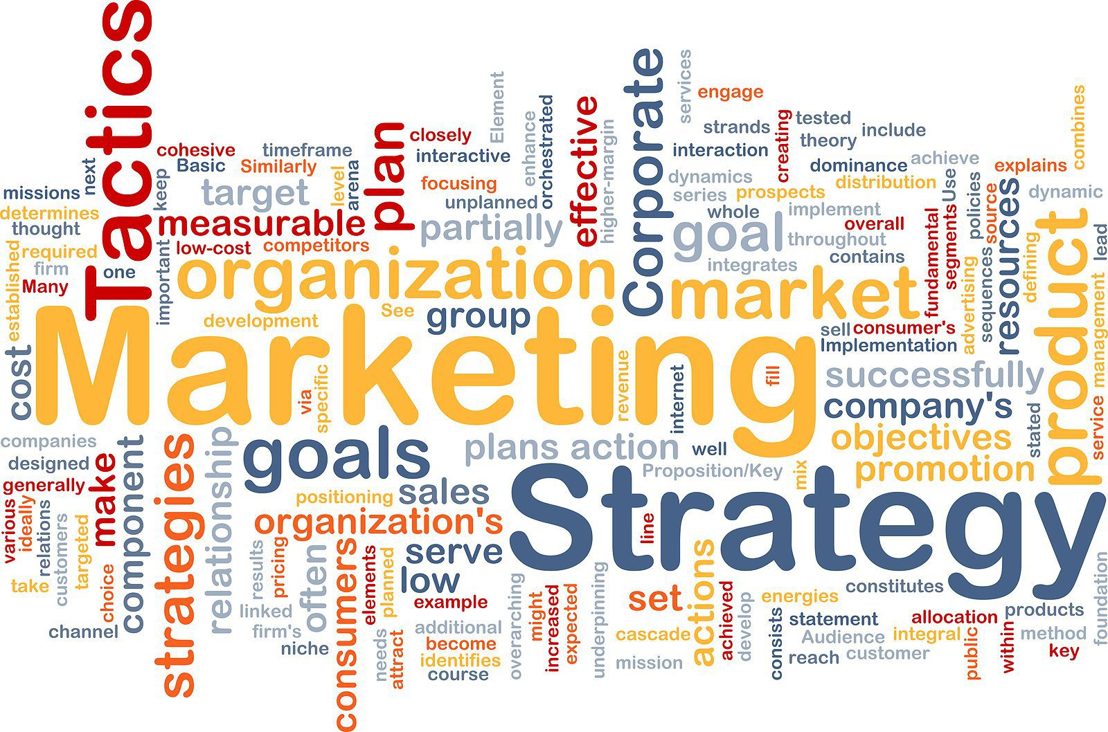Network Marketing, mlm, direct selling scope in India